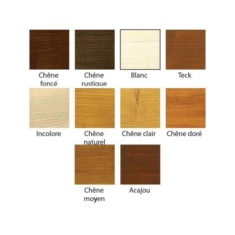 Lasure xyloplus aqua blanchon for Lasure bois interieur couleur