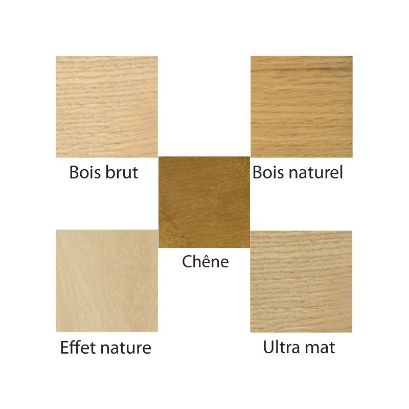 Traitement naturel bois for Huile de lin meuble