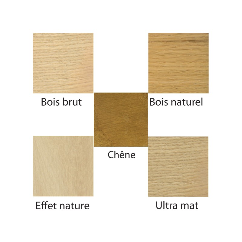 huile entretien blanchon cheap huilecire parquet col naturel l u blanchon with huile entretien. Black Bedroom Furniture Sets. Home Design Ideas