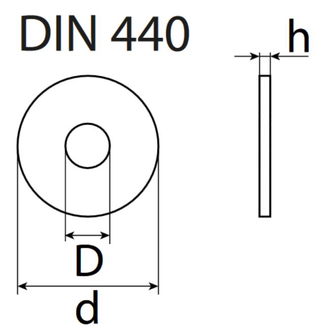 Schéma rondelle charpente